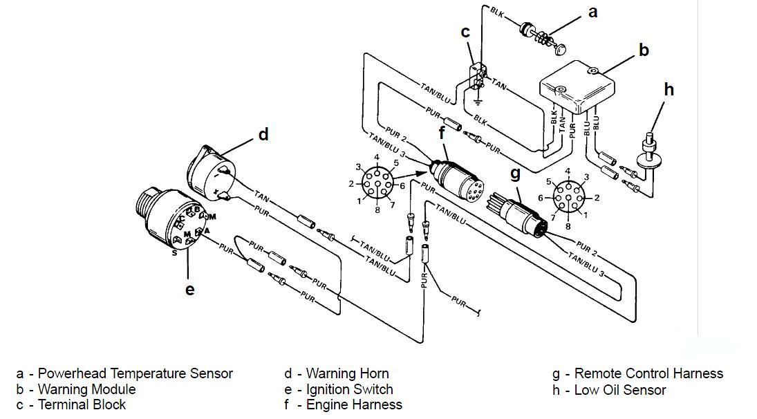 mercury outboard switch diagram  mercury  auto wiring diagram