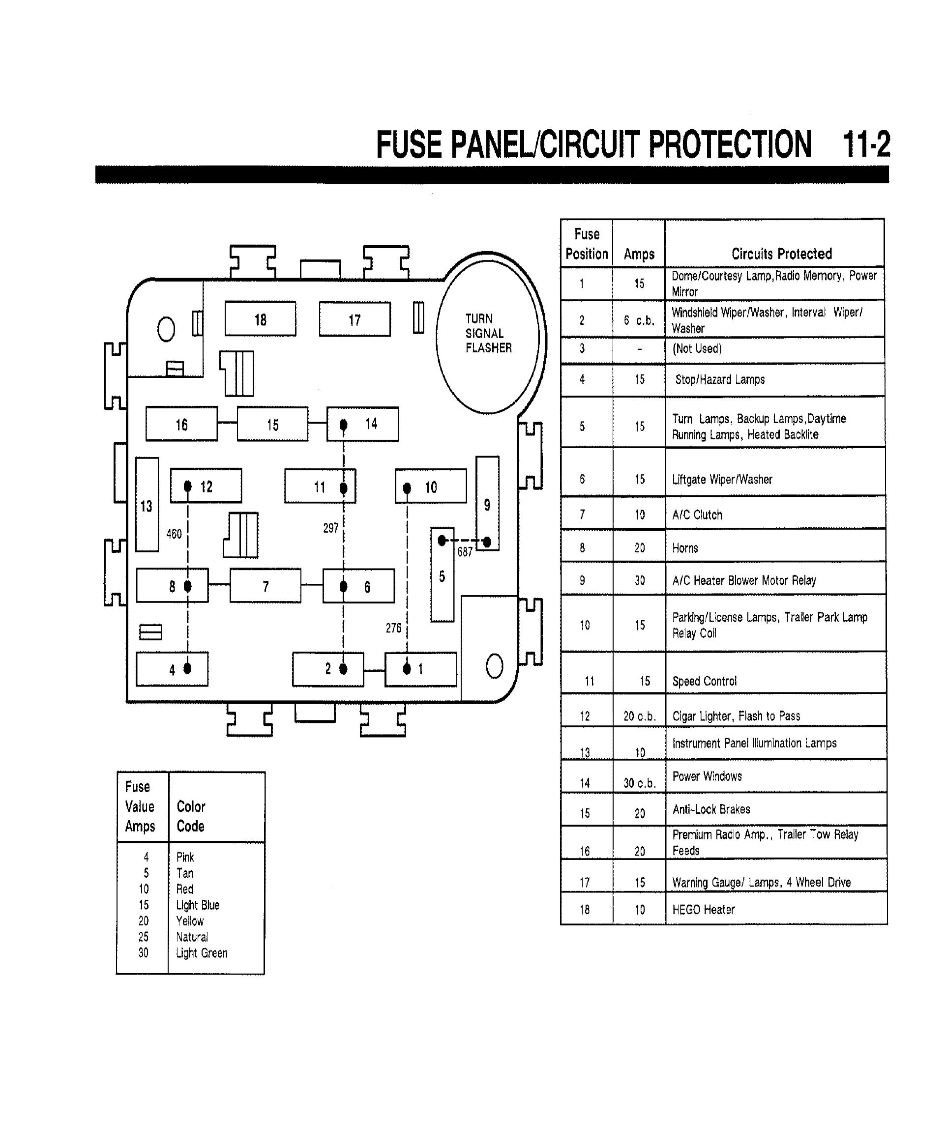 1992 Ford Explorer Fuse Panel Diagram Books Of Wiring Diagram \u2022 94  Mustang Fuse Box Fuse Box For 1992 Ford Explorer