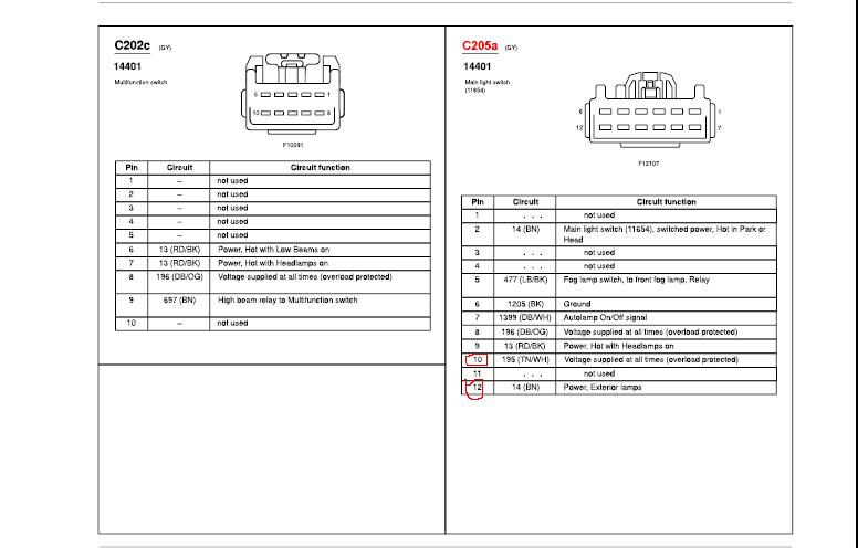 fig fuse and relay information page 01 2002 early build