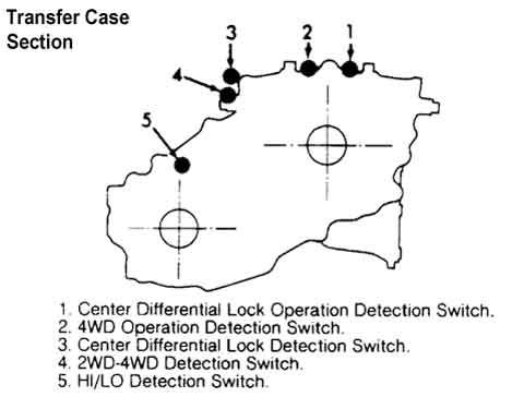 Transfer Switch Wiring Diagram on Wiring Diagram