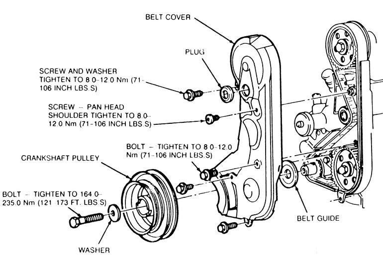 how do you get the timing belt around the crankshaft