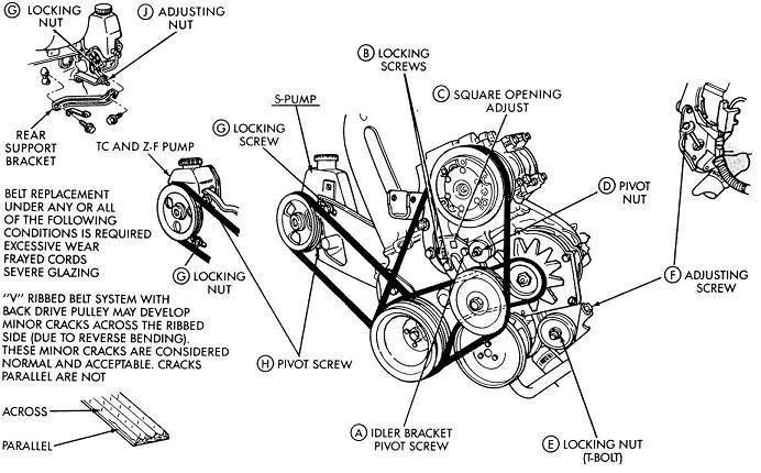 2010 dodge grand caravan 3 8 v6 serpentine belt diagram