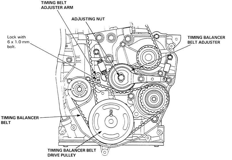 acura rsx sensor diagram  acura  free engine image for