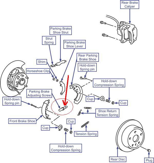 idle air control valve wiring diagram civic