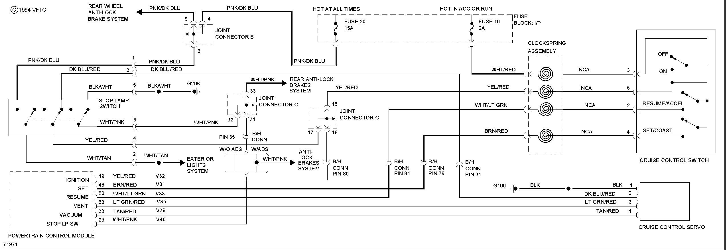 wiring diagram for 2001 dodge ram 2500 the wiring diagram i had my 1995 dodge ram 2500 4x4 cummins diesel converted from wiring diagram