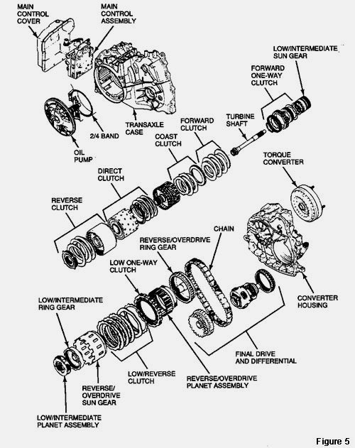 exploded part view of 4r100 transmission