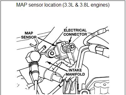 Chevy Impala 3 8 Front Engine Diagram additionally 3 Wire Temp Sensor Wiring Diagram also RepairGuideContent moreover Window Locks Install besides Chevrolet Colorado 5 Cylinder Engine Diagram. on ford 5 4 lifter diagram