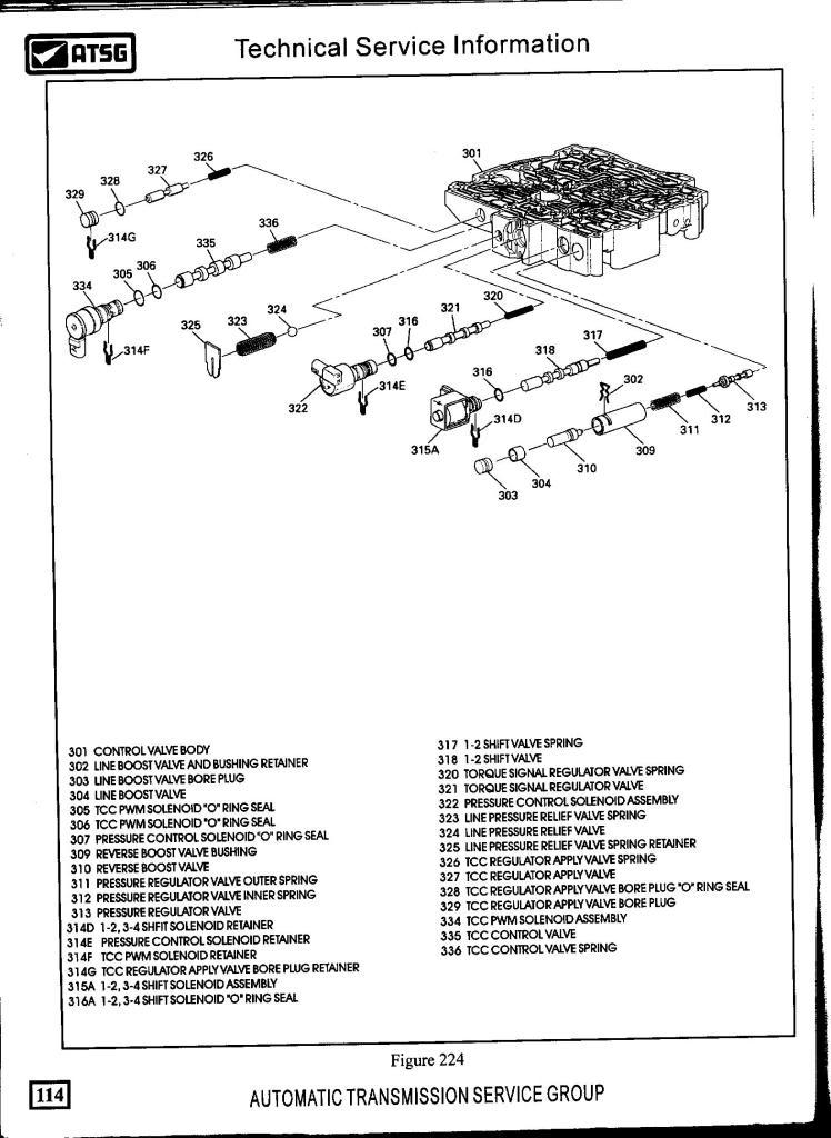 4t65e valve body diagram aod valve body diagram