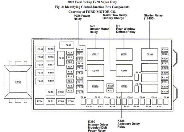 diagram for engine compartment fuse box 2003 f250 super