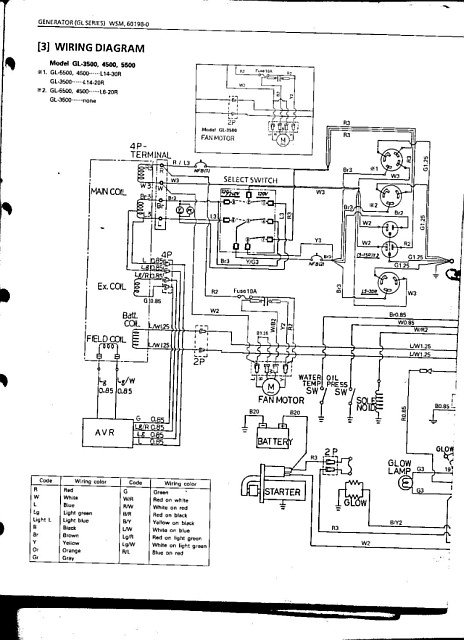free forms 2019 kubota tractor parts diagram free forms rh canhodatgiaresidence org kubota l2900 electrical schematic kubota l2900 electrical schematic