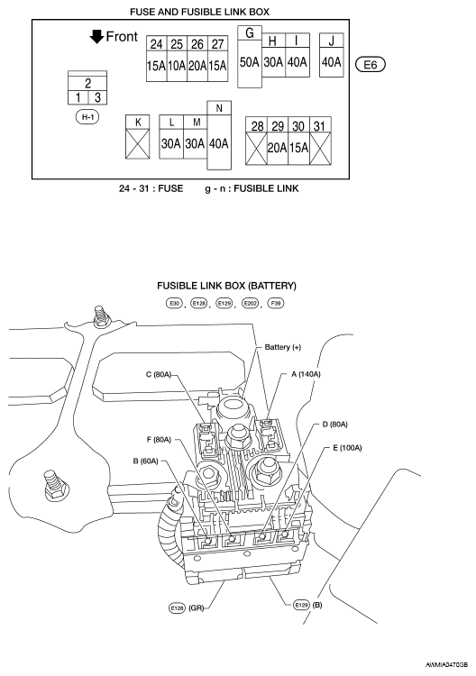 similiar nissan frontier fuse box diagram keywords civic fuse box diagram on nissan frontier fuse box diagram under hood