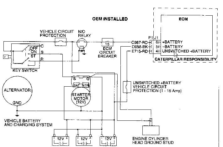 i would like to start a 1995 3406e cat that is wiring graphic