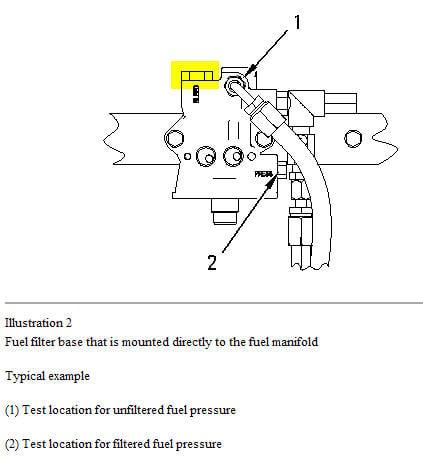 Cat c15 fuel pressure regulator location - How To