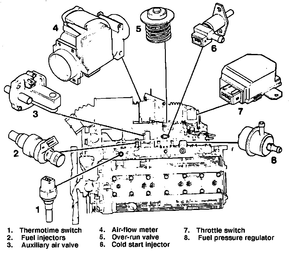 1992 jaguar xjs wiring diagram