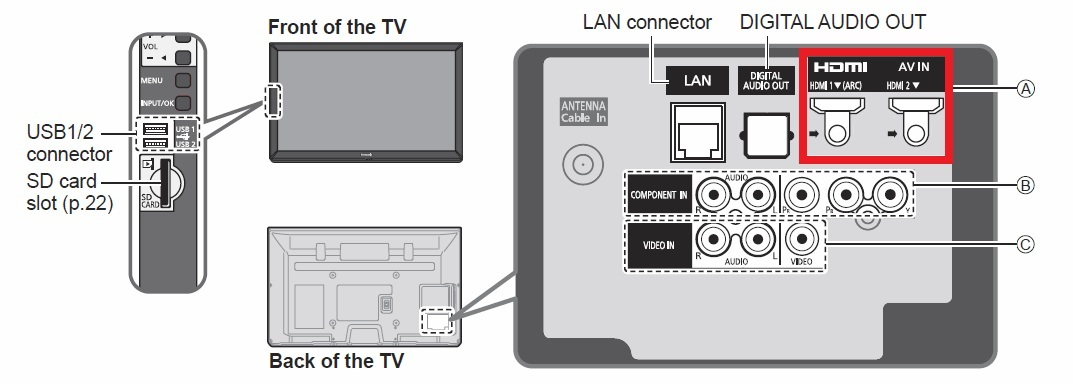 answers hook hdmi port