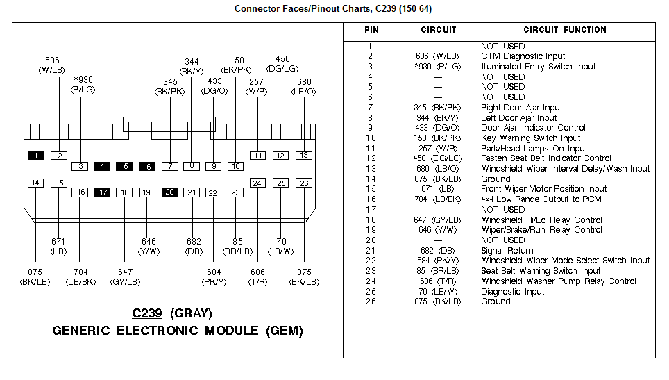 1997 F150 4x4 Auto Trans Manual Shift Transfer Case Will Not Go Rhjustanswer: Ford 1997 F150 Gem Module Wiring Diagram At Gmaili.net