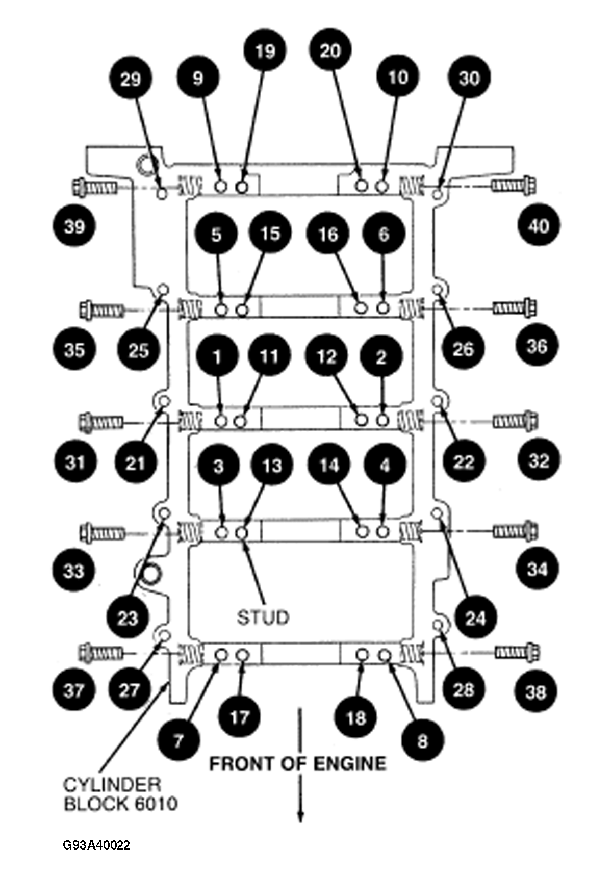 Graphic on Vin Number Engine Code