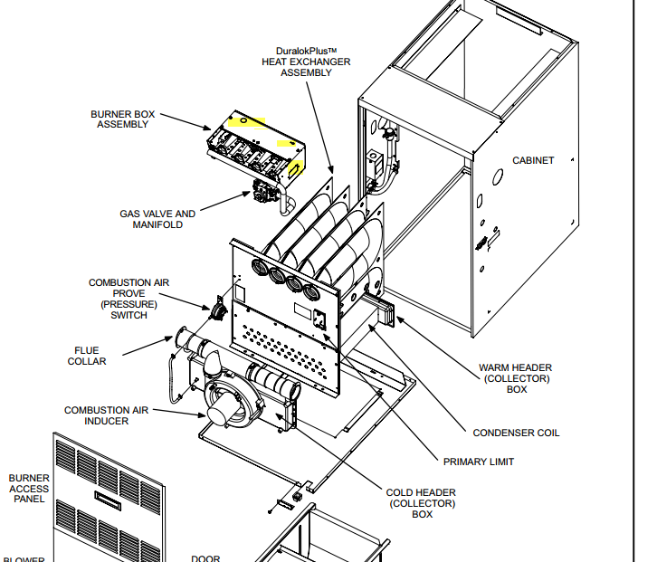 fan center wiring diagram for furnace