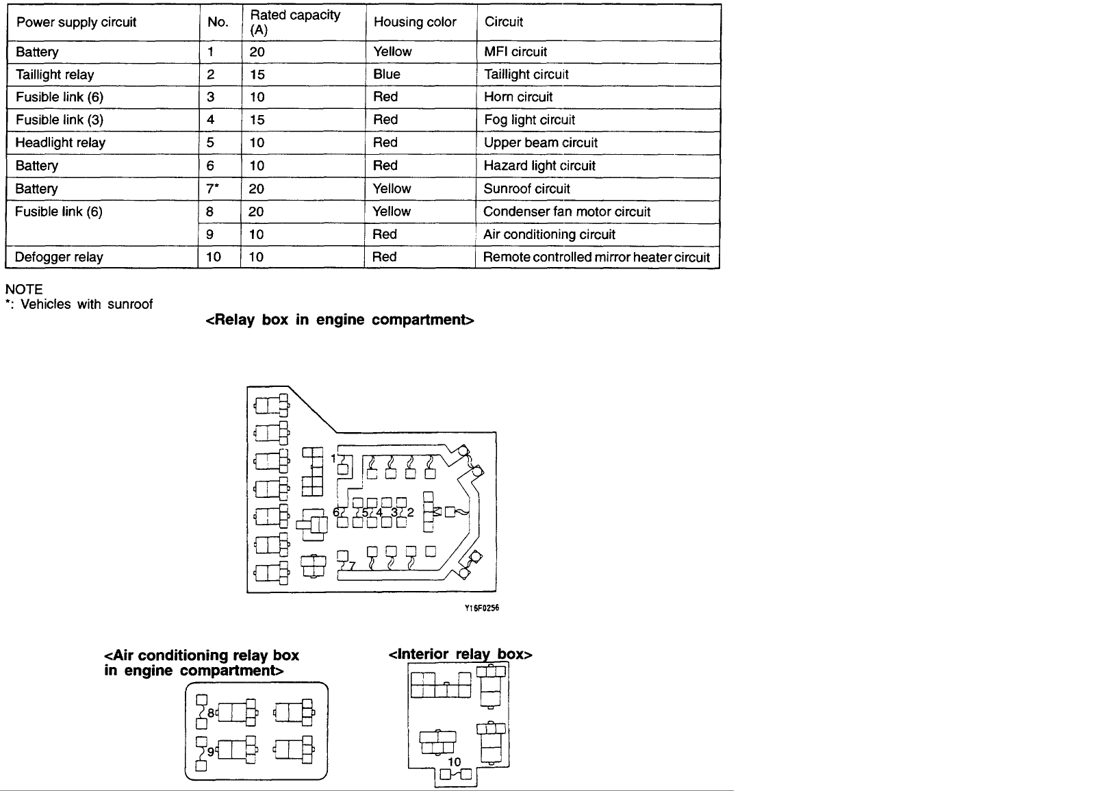 3000gt Fuse Box Another Blog About Wiring Diagram Vr4 19 Images Relocation