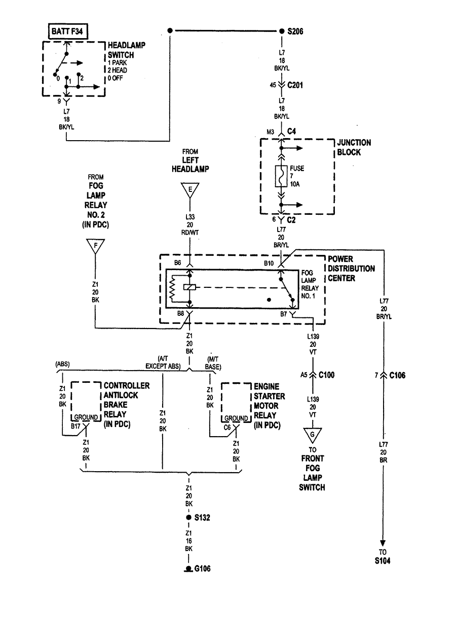 2001 Jeep Cherokee Headlight Switch Wiring Diagram Solutions