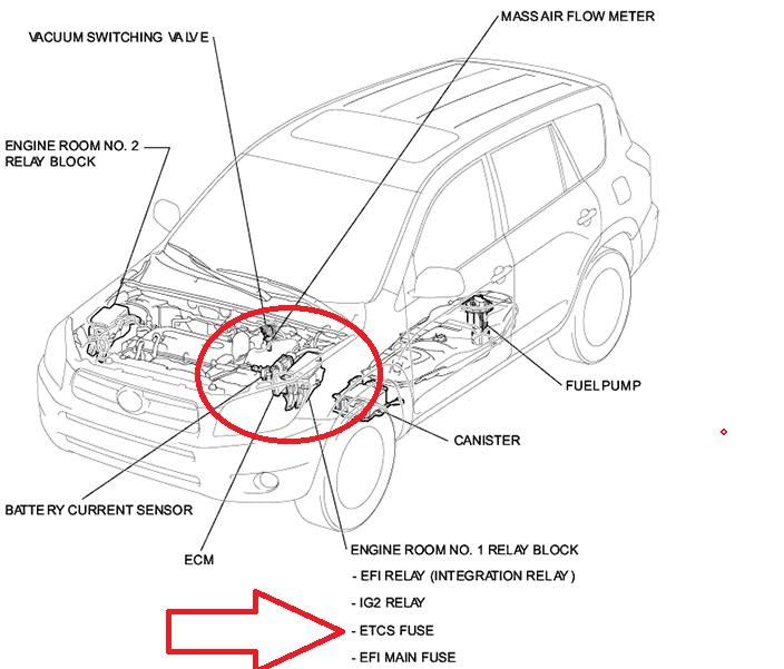 2009 toyota tacoma dashboard diagram