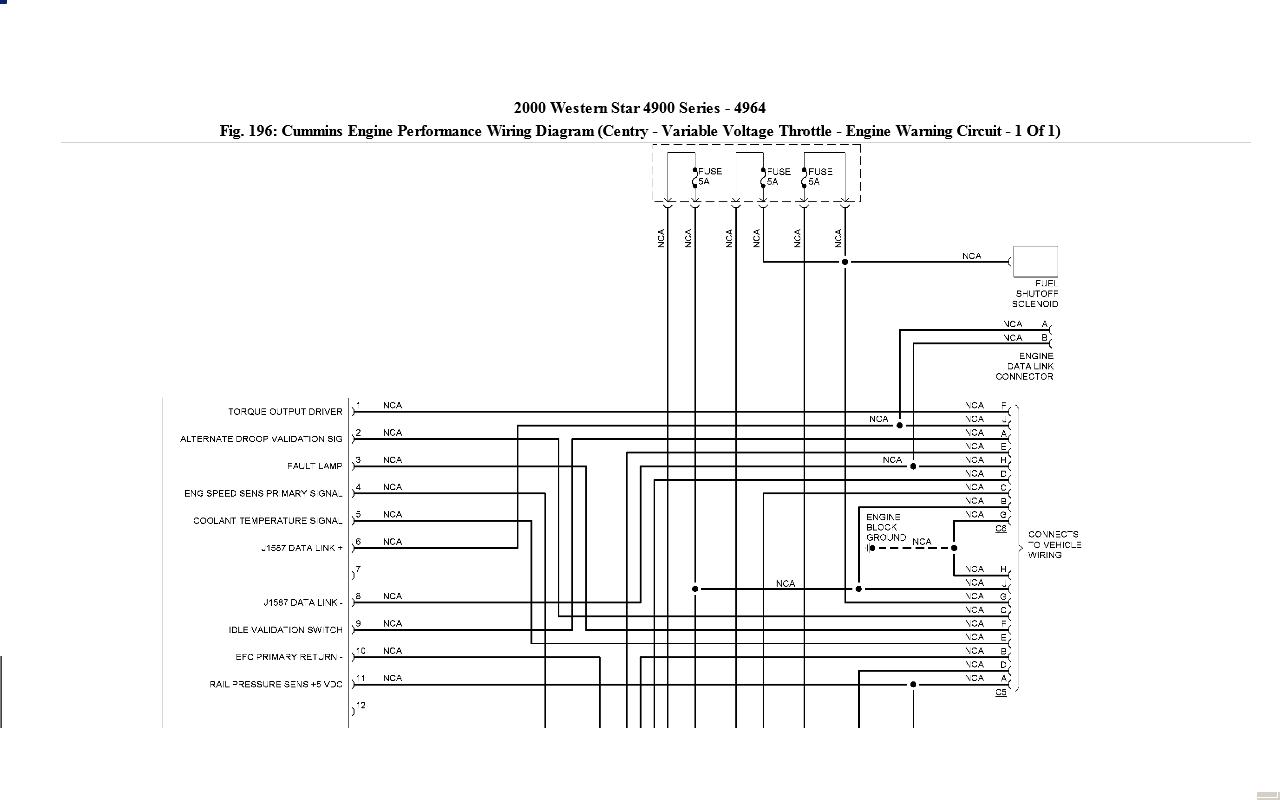 Western Star Wiring Diagrams 03 4900 Fuse Box Diagram Monarch 1110 Parts Web Design Charging System 1997