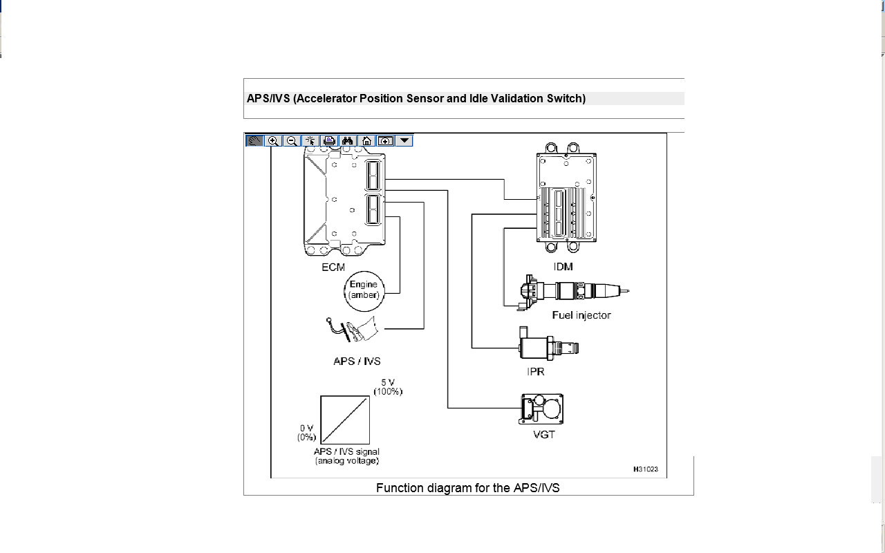 output 12 volt relay wiring diagram international truck 4300 giving code sid fmi 11 230