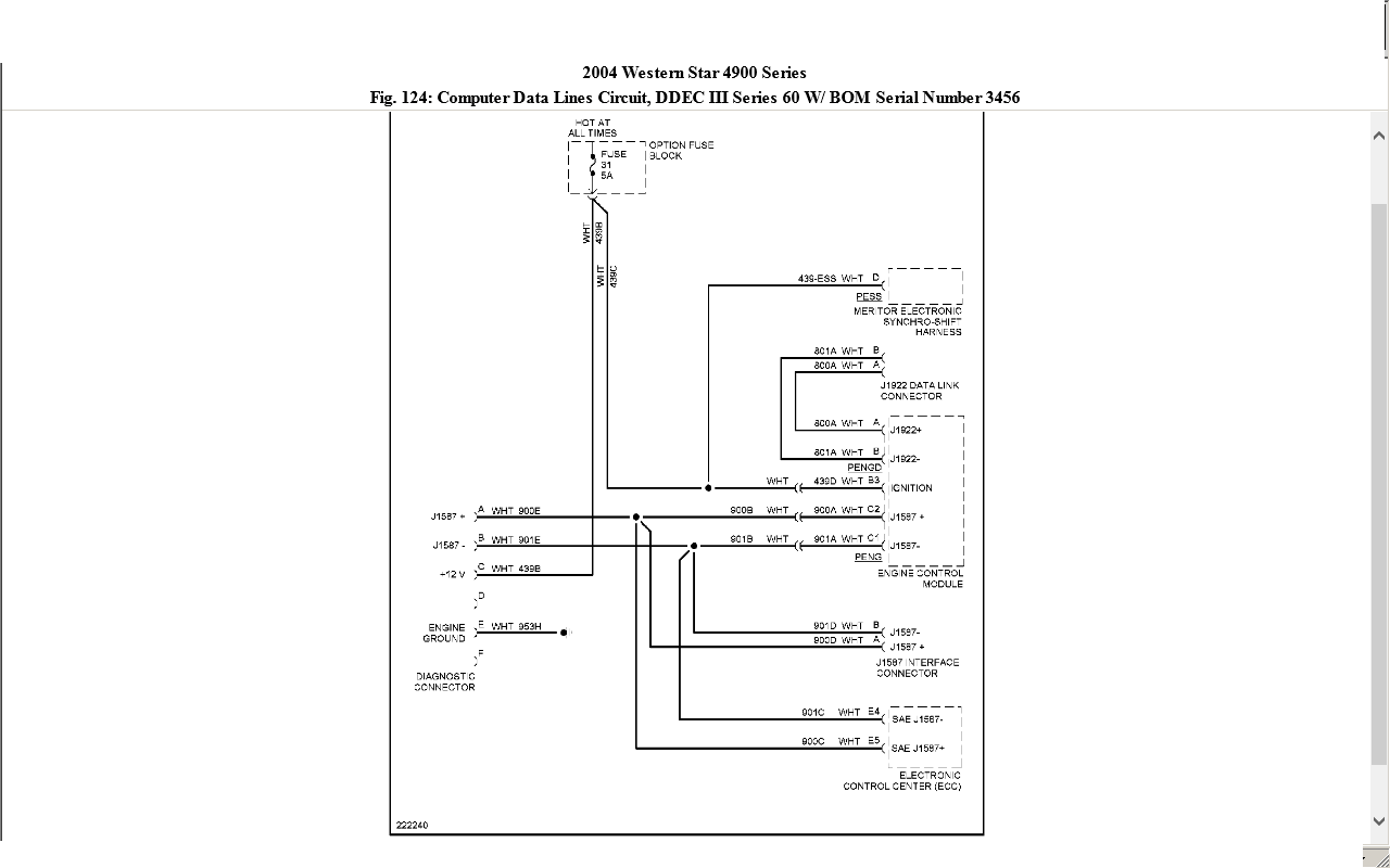 I Have A 2004 Western Star Truck And The Dash Gauges Stopped. Wiring. 2004 Western Star Engine Firewall Diagram At Scoala.co