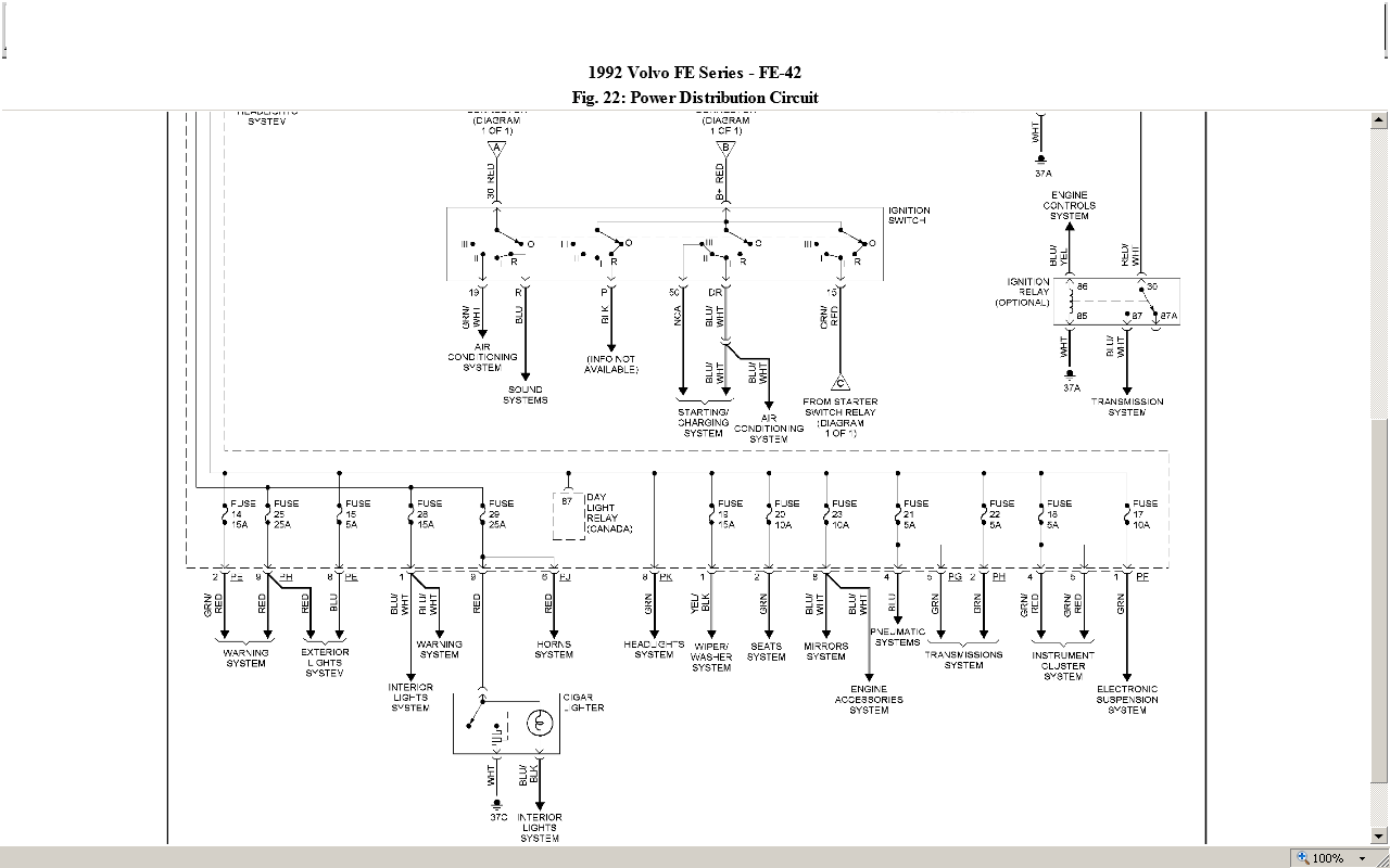 [DIAGRAM_3US]  I need the wiring diagram for the cab of a 1992 Volvo FE42 truck. Where can  I get it? | 1992 Volvo Fuse Box |  | JustAnswer