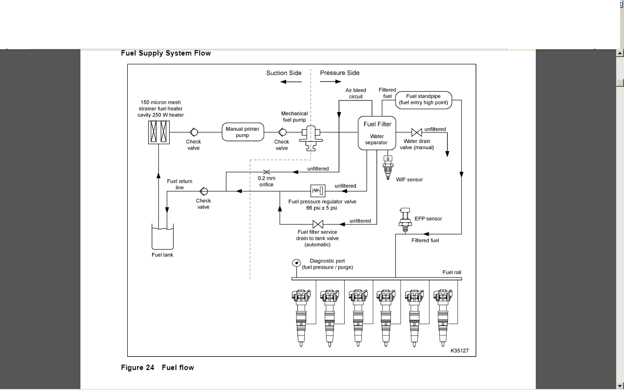 Maxforce Engine Diagrams Wiring Diagram Maxxforce Dt Library
