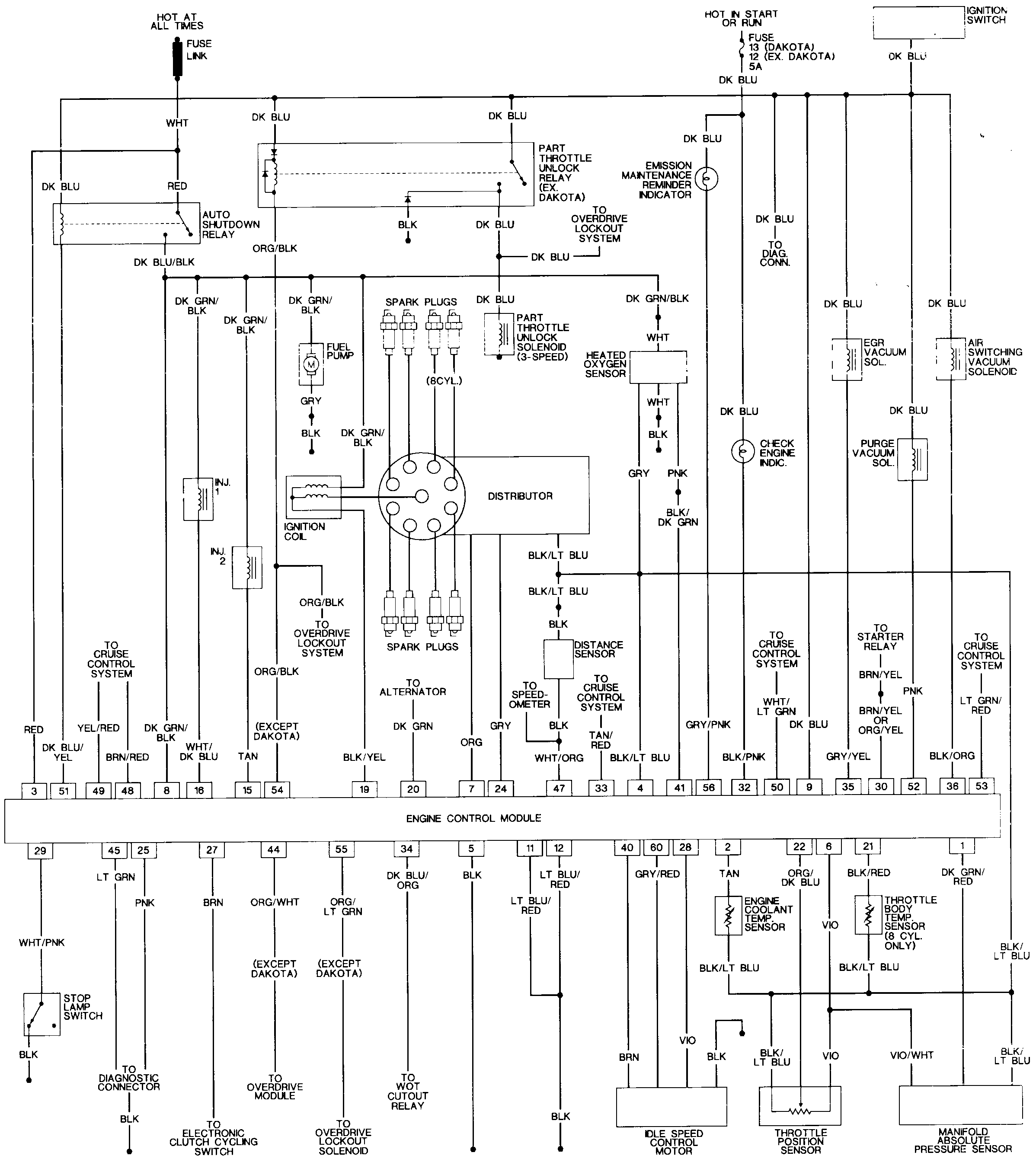 DIAGRAM] 89 Dodge Dakota Coil Wiring Diagram FULL Version HD Quality Wiring  Diagram - KACO-DIAGRAMBASE.ROMANIATV.ITDiagram Database - romaniatv.it
