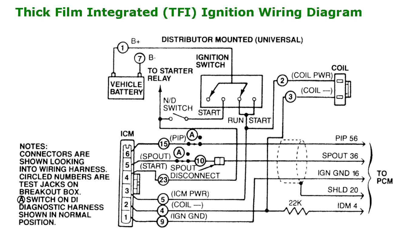 Ford 460 Distributor Diagram Free Wiring For You Ignition Mercedes S500 Fuse Box Nutone 1971 89