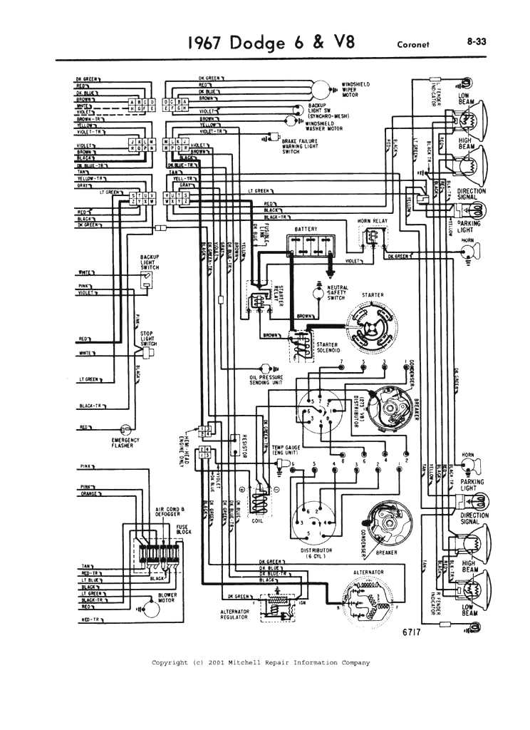 1968 Dodge Coronet Wiring Harness Free Wiring Diagram