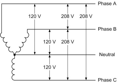 Phase Wire Wye on 120 240v Transformer Wiring Diagram