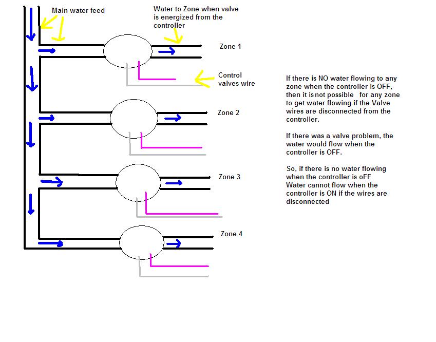 hunter 44860 wiring diagram hunter src wiring diagram