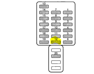 subaru baja fuse box subaru impreza fuse box layout