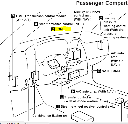 2001 nissan pathfinder ecu location