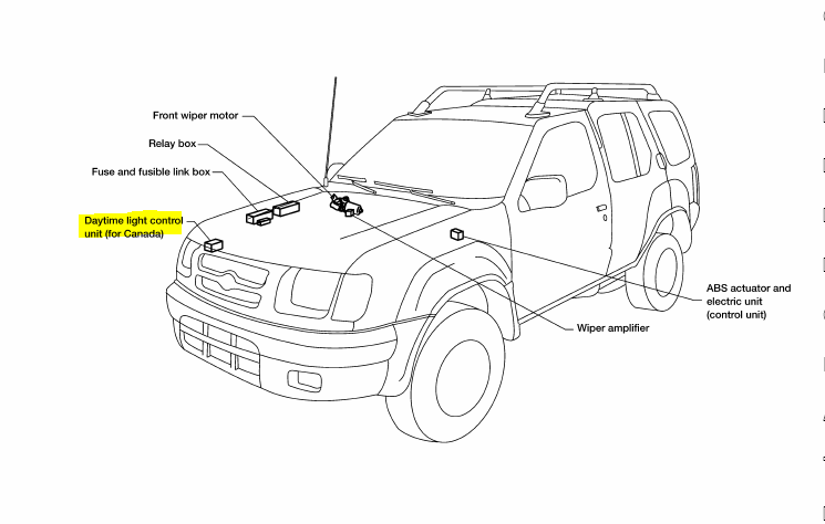 My 2001 Nissan Xterra Doesn U0026 39 T Allow The Daytime Running