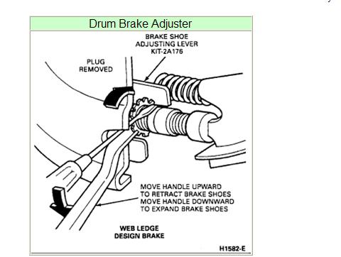 need    f350    drum brakes    diagram