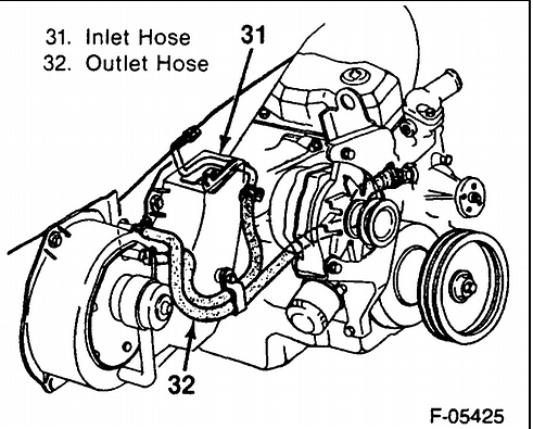 1994 Astro Wiring Diagrams