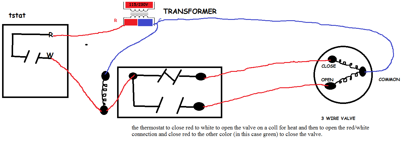 2013 01 28_022929_3wire_valve how do i wire a two 24vac transformer system on a gas fired hot 24vac transformer wiring diagram at cos-gaming.co