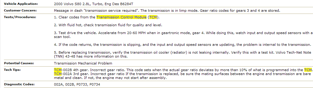 Can someone tell me what the following codes mean? CEM-6A04