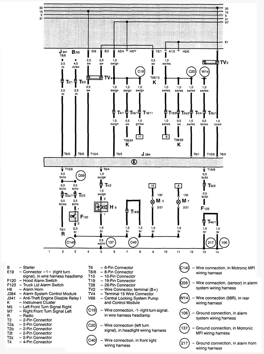 2006 Tdi Wiring Diagram - Go Wiring Diagram Jetta Wiring Diagrams on galant wiring diagram, type 181 wiring diagram, jetta ignition key, celica wiring diagram, cooper wiring diagram, type 3 wiring diagram, legacy wiring diagram, vw wiring diagram, frontier wiring diagram, jetta firing order, 300m wiring diagram, yukon wiring diagram, avalon wiring diagram, fusion wiring diagram, forester wiring diagram, g6 wiring diagram, eurovan wiring diagram, matrix wiring diagram, impreza wiring diagram, es 350 wiring diagram,