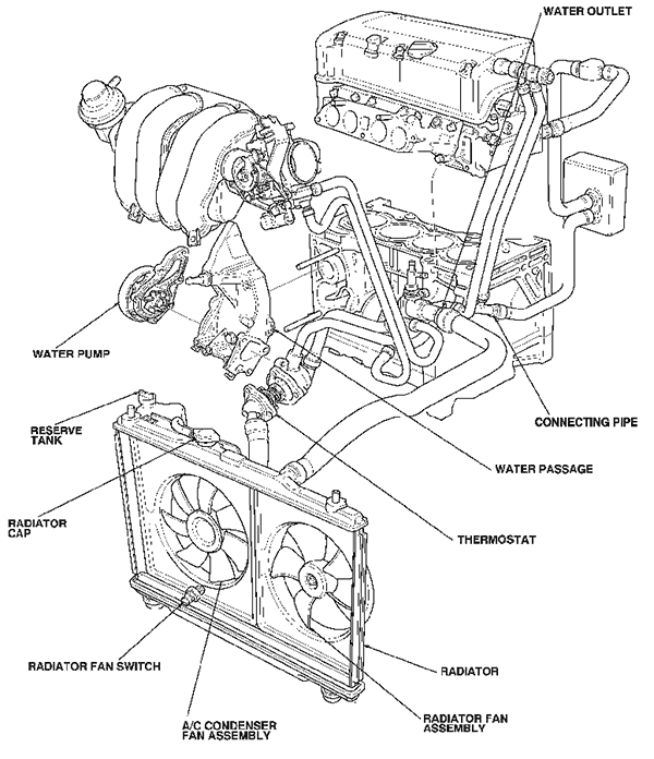 honda civic radiator fan wiring diagram wiring diagram  fuse box