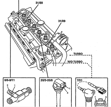 where is camshaft position sensor located on a 1999 volvo