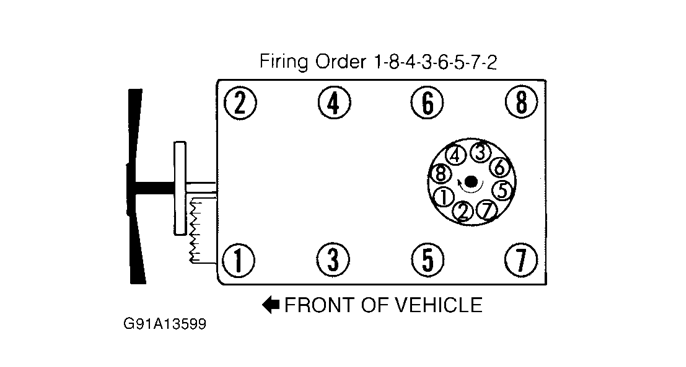 What Is The Firing Order For The Vandura 1991 V8