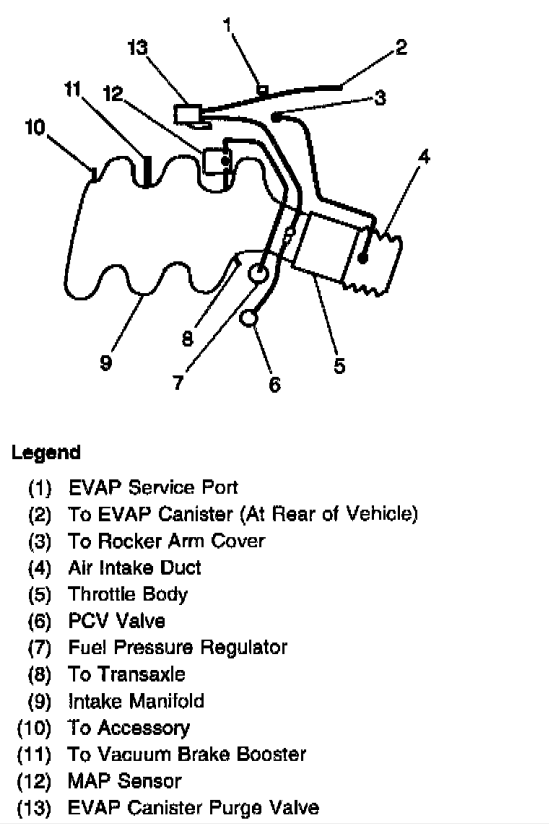 3100 Sfi V6 Vacuum Diagram - General Wiring Diagram