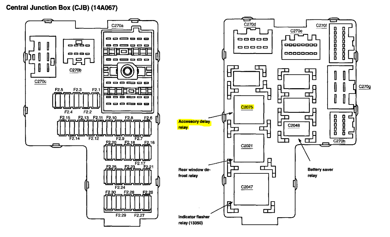 2014 Bmw 535i Fuse Diagram Wiring Library 528i Box 2008 528xi Imageresizertool Com Starter Location
