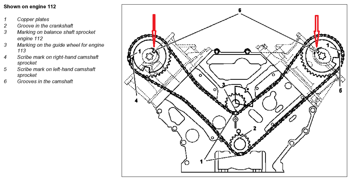 mercedes c220 timing chain marks