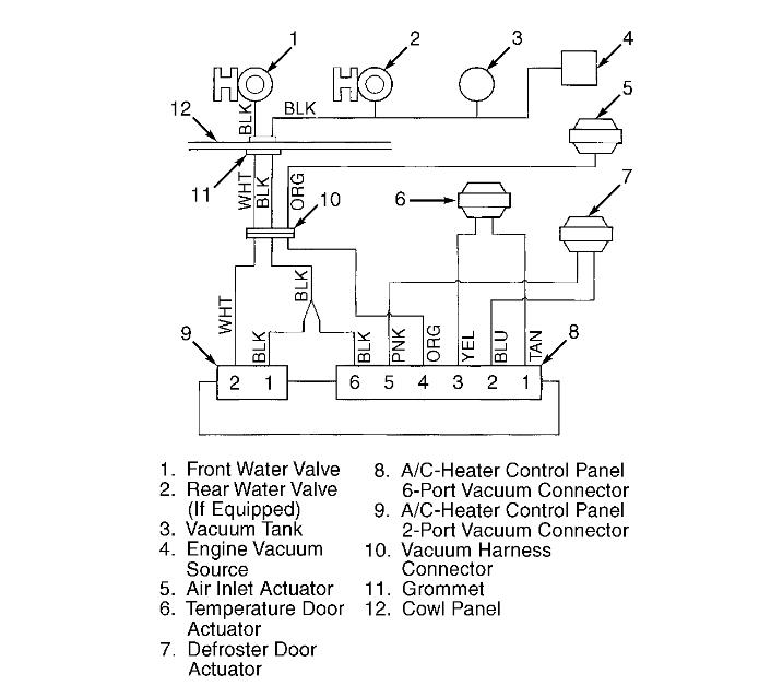 Wiring Diagram For 98 Astro Van